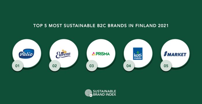 Osuustoimintayritysten brändit jälleen suomalaisista vastuullisimpia